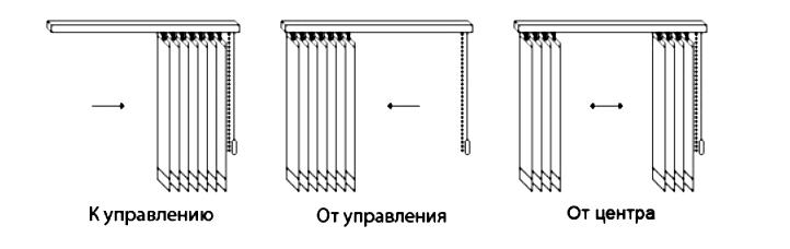 вертикальных жалюзи: